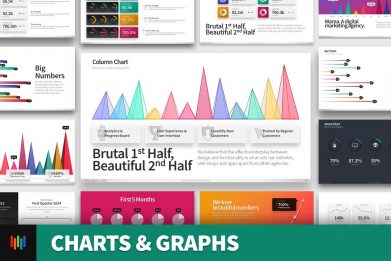 Beautiful Charts Graphs Powerpoint Template For Business Pitch Deck Professional Creative Powerpoint Icons 002