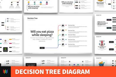 Decision Tree Analysis Diagram Powerpoint Template For Business Pitch Deck Professional Creative Powerpoint Icons 002