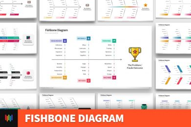 Fishbone Ishikawa Root Cause Analysis Diagram Powerpoint Template For Business Pitch Deck Professional Creative Powerpoint Icons 002