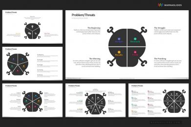 Problem Threats Risk Management Weaknesses Services Brainstorm Powerpoint Template 2020 For Business Pitch Deck Professional Creative Presentation By Warna Slides 006
