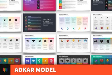 Adkar Model Diagram Powerpoint Template For Business Pitch Deck Professional Creative Powerpoint Icons 001