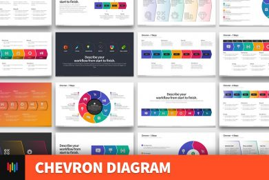Chevron Arrow Agile Scrum Diagram Powerpoint Template For Business Pitch Deck Professional Creative Powerpoint Icons 001