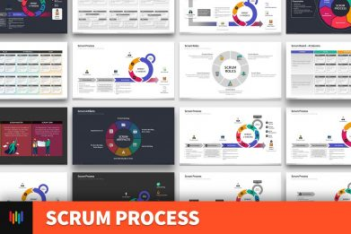 Agile Scrum Framework Scrum Process Diagram Powerpoint Template For Business Pitch Deck Professional Creative Powerpoint Icons 001