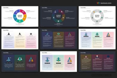 Agile Scrum Framework Scrum Process Diagram Powerpoint Template For Business Pitch Deck Professional Creative Powerpoint Icons 009